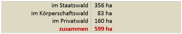 1950-Kahlflächen AK